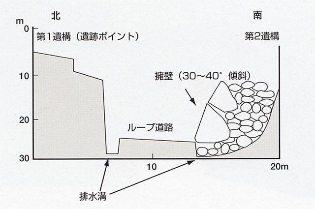 擁壁のイラスト