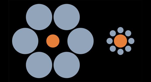 中心にあるオレンジの丸は右の方が大きい?